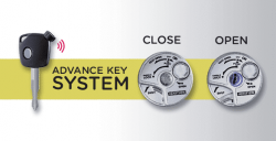 Advance Key System (AKS)